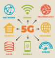 5g concept with icons and signs vector image