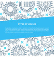 types viruses banner in line style vector image vector image