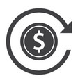 chargeback and refund icon vector image