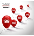 Infographic Timeline realistic Template with red vector image vector image