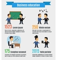 Business education concept vector image vector image