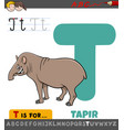 letter t educational worksheet with cartoon tapir vector image vector image
