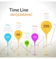 Infographic template witn timeline report points