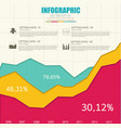 business infographic chart concept vector image