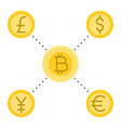 bitcoin with another currency flat design vector image vector image