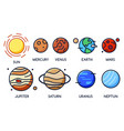 cartoon icons solar system planets with names vector image