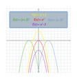set simple shifts of the parabola on the vector image vector image
