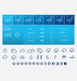 weather icons and widget vector image vector image