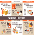 What Can I Recycle Infographics vector image vector image