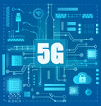 5g internet connection abstract modern gradient vector image vector image