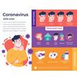 coronavirus infographic vector image