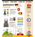 germany travel info - poster brochure cover vector image