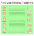 Types of acne pimples vector image
