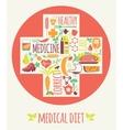Medical diet vector image