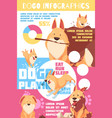 puppy behavior infographics vector image vector image