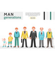 flat people generation collection vector image vector image