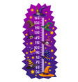 kids height chart halloween witch and wizard hats vector image vector image