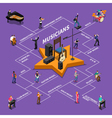 Musicians Isomeric Flowchart vector image vector image