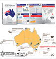 commonwealth of australia travel guide book vector image vector image