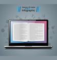 digital gadget notebook book read ebook vector image