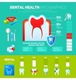 Dental Infographics Set vector image vector image