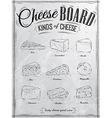 Cheeseboard coal vector image