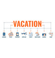 vacation time and tourism banner vector image vector image