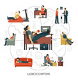 laziness symptoms infographics vector image vector image
