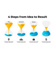 colorful hourglass infographic four steps vector image