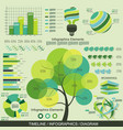 eco infographics template set of graphic design vector image