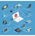 Networked Gadgets Isometric Concept vector image