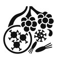 virus alveoli icon simple style vector image