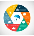 Weather infographics vector image vector image