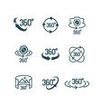 360 degrees view icon set isolated on white vector image