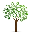 Industrial innovation concept tree vector image