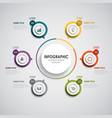 info graphic with round color design elements vector image vector image