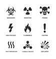 icon set warning danger signs vector image vector image
