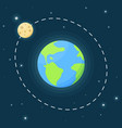 planet earth and the trajectory of the moon vector image