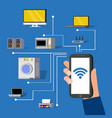 wireless technology concept vector image