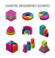 infographic isometric elements 3d pie vector image vector image