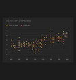 dashboard ui and ux kit with data visualization vector image