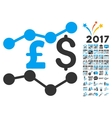 Pound And Dollar Trends Icon With 2017 Year Bonus vector image vector image