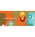 knowledge management concept idea lamp inside vector image vector image