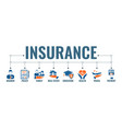 insurance services banner vector image vector image