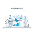 research chart business planning strategy vector image vector image