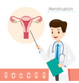 Doctor describes about cause to menstruation