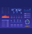 dashboard template ux ui analytics interface vector image vector image