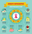 donate infographic concept flat style vector image vector image