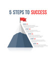 5 steps to success vector image vector image