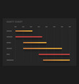 dashboard ui and ux kit with data visualization vector image vector image